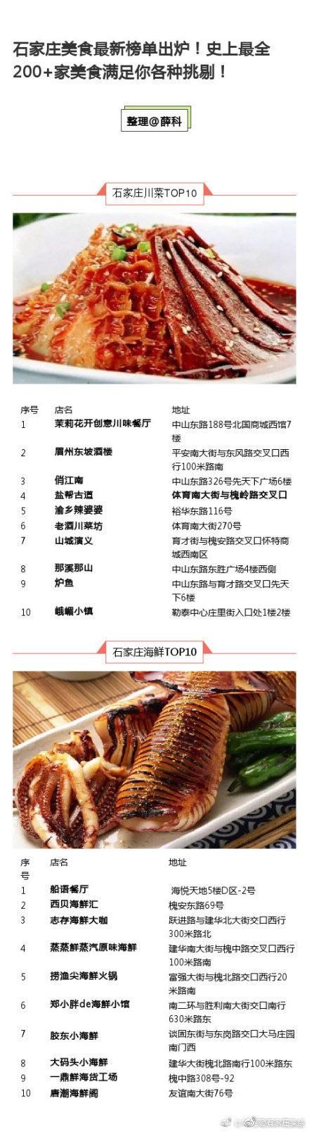 石家庄美食最新榜单出炉!史上最全200+家美食满足你各种挑剔!