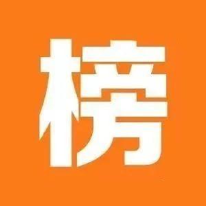 河北旅游微信影响力周榜