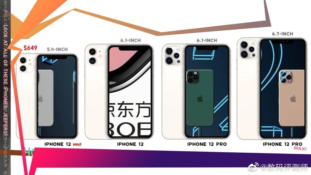 既然#iPhone12命名曝光#了,那我就再把尺寸和价格也泄漏一下
