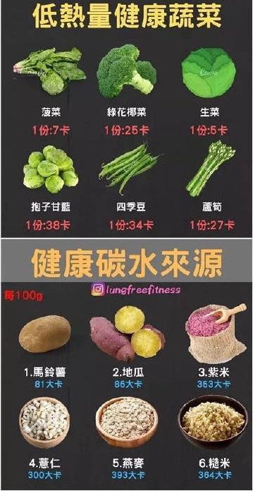 低脂健康蔬菜来一份