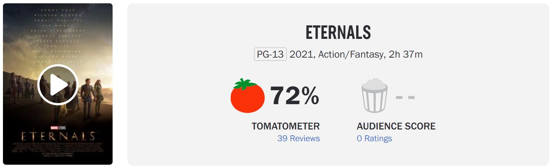 《永恒族》媒体口碑解禁 烂番茄新鲜度72%